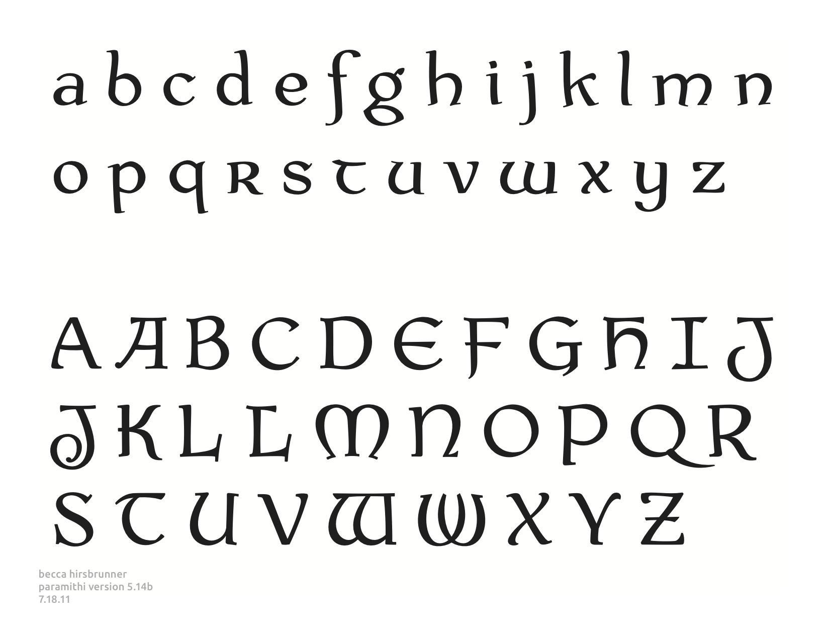 Fancy Roman Numeral Font | www.imgkid.com - The Image Kid ...